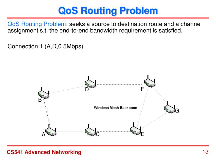 QoS Routing Problem