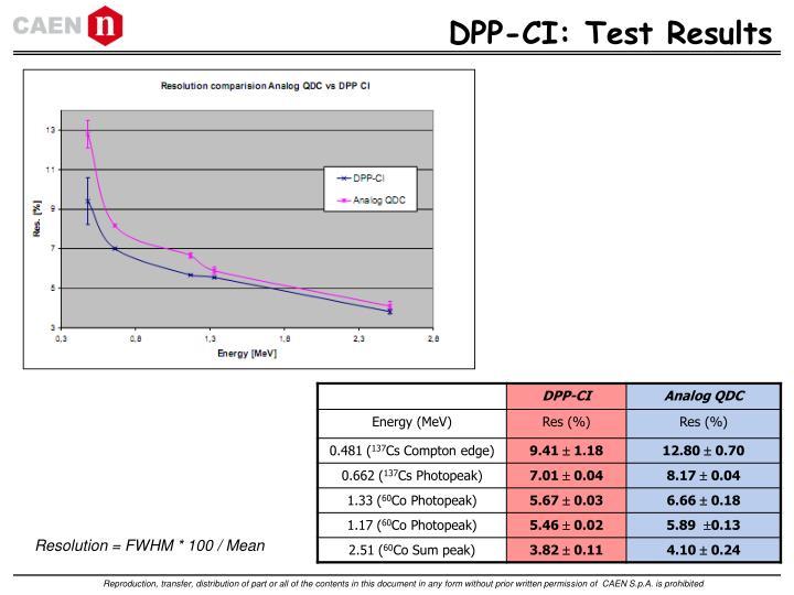 DPP-CI: Test Results