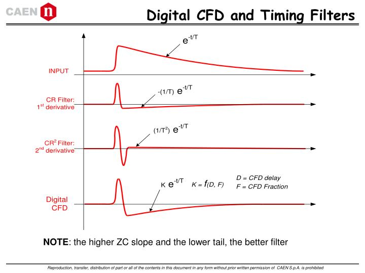 Digital CFD and Timing Filters