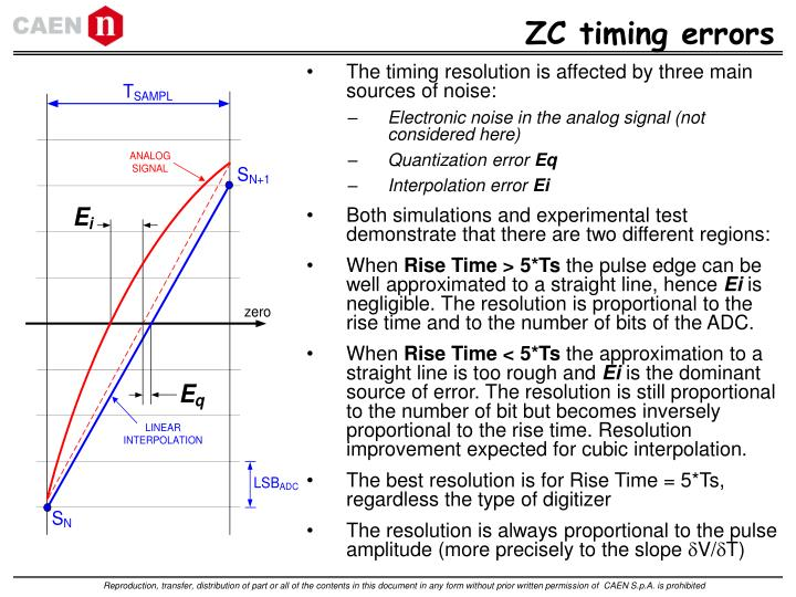 ZC timing errors