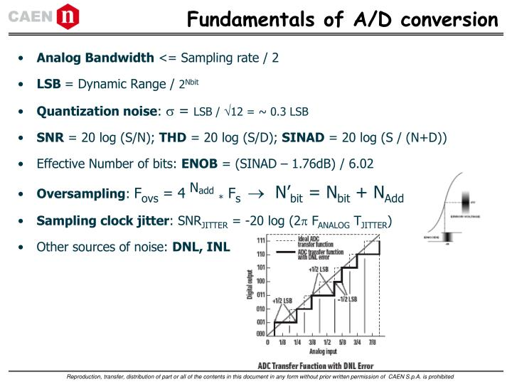 Fundamentals of A/D conversion