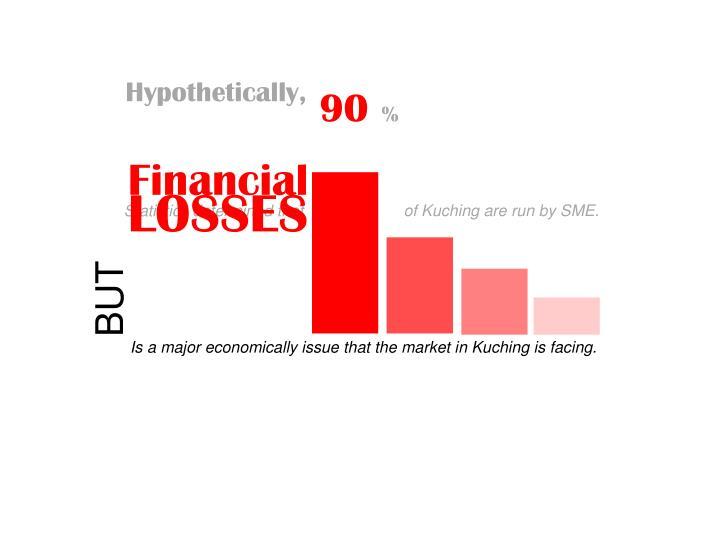 Hypothetically,