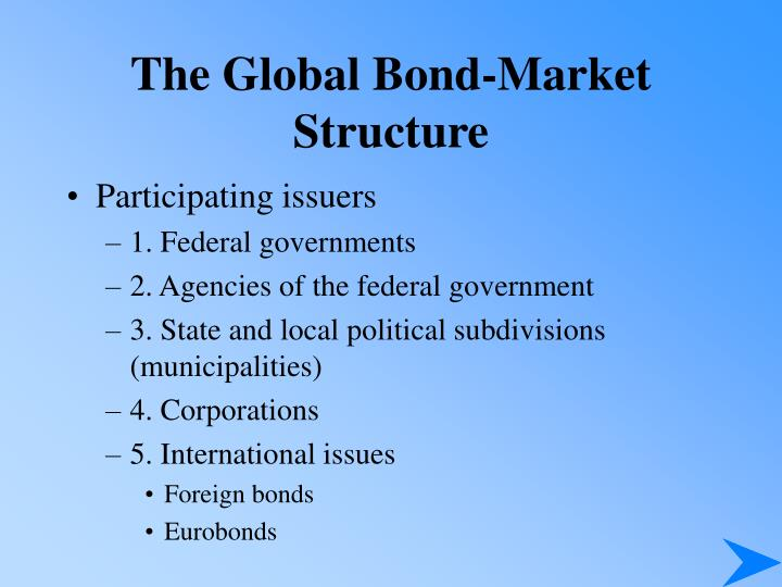 The Global Bond-Market Structure