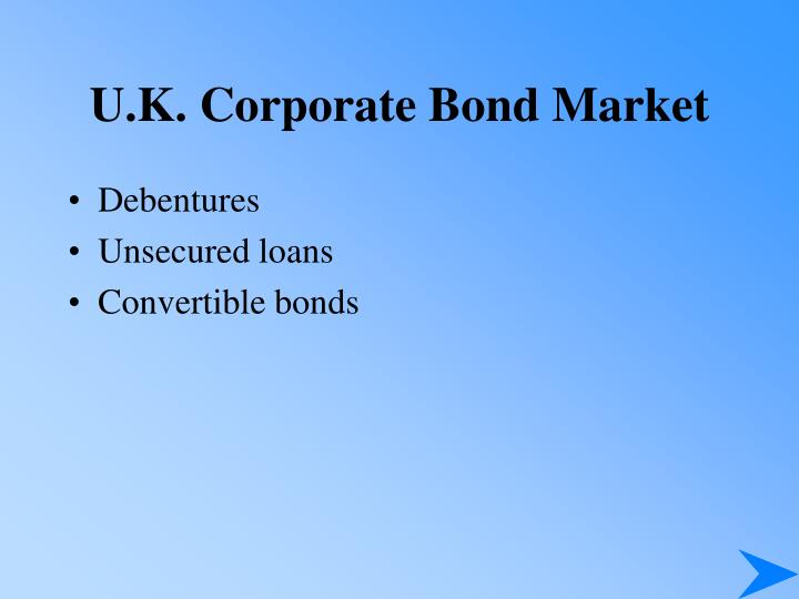 U.K. Corporate Bond Market