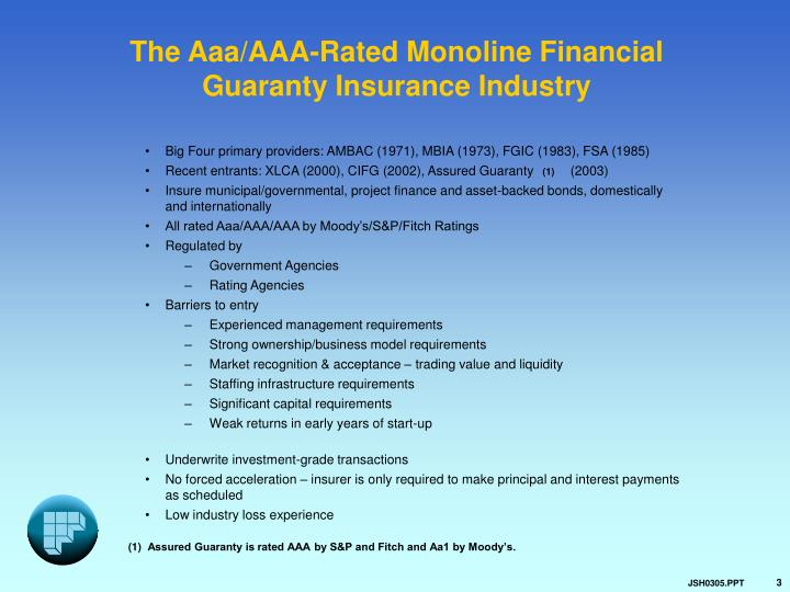 The Aaa/AAA-Rated Monoline Financial Guaranty Insurance Industry