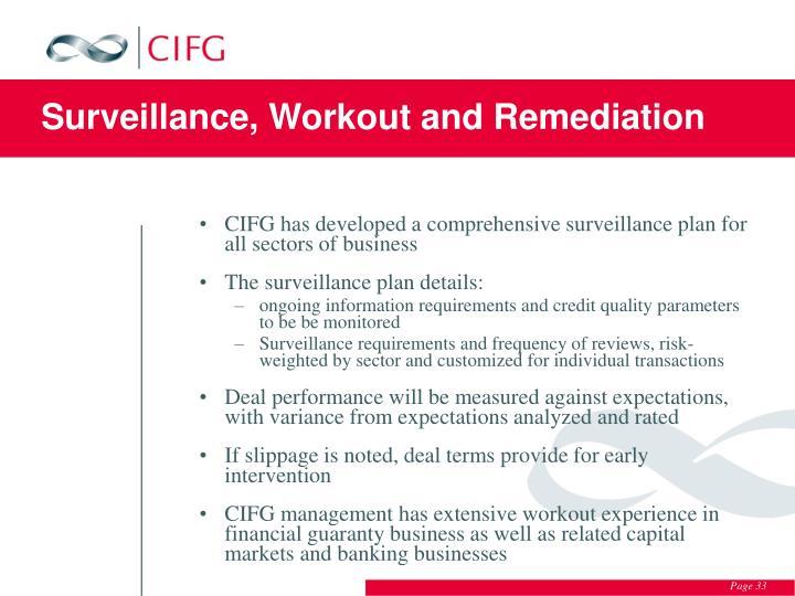 Surveillance, Workout and Remediation