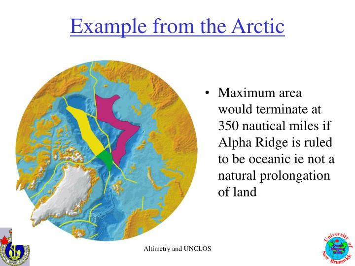 Example from the Arctic
