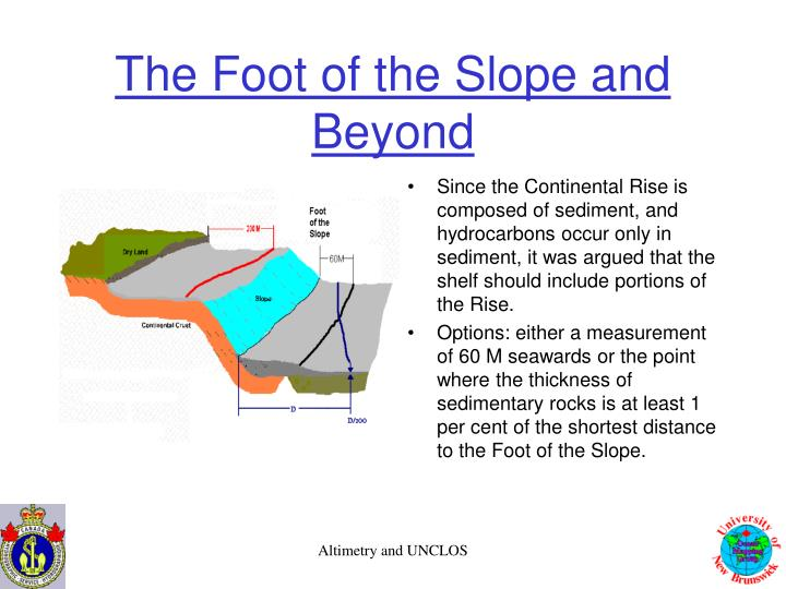 The Foot of the Slope and Beyond