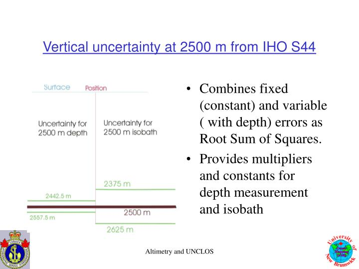 Vertical uncertainty at 2500 m from IHO S44