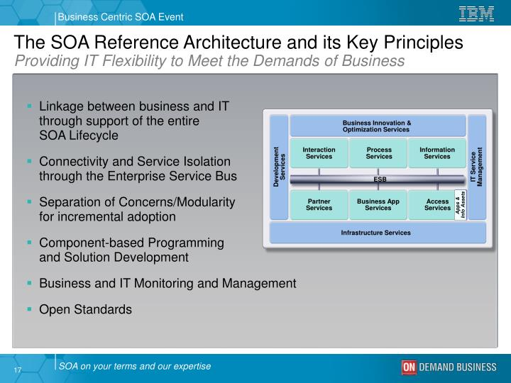 Linkage between business and IT
