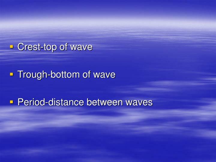 Crest-top of wave