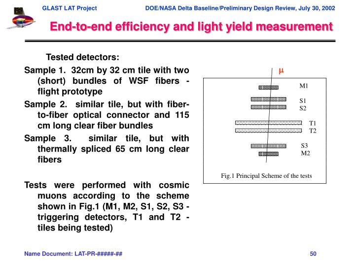 End-to-end efficiency and light yield measurement