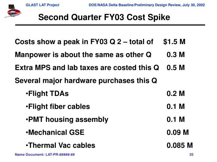 Second Quarter FY03 Cost Spike