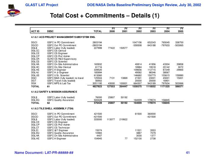 Total Cost + Commitments – Details (1)