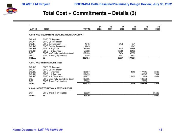 Total Cost + Commitments – Details (3)