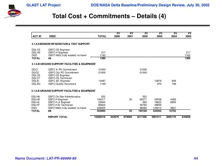 Total Cost + Commitments – Details (4)
