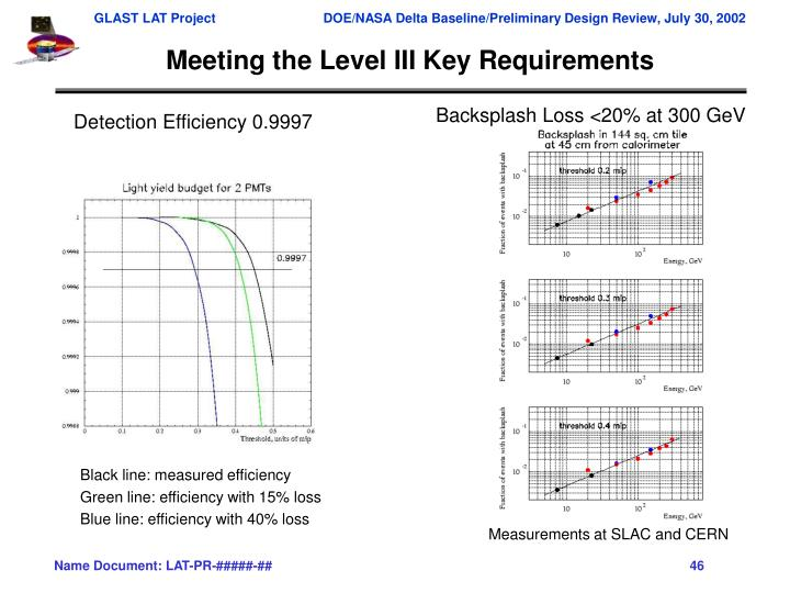 Meeting the Level III Key Requirements