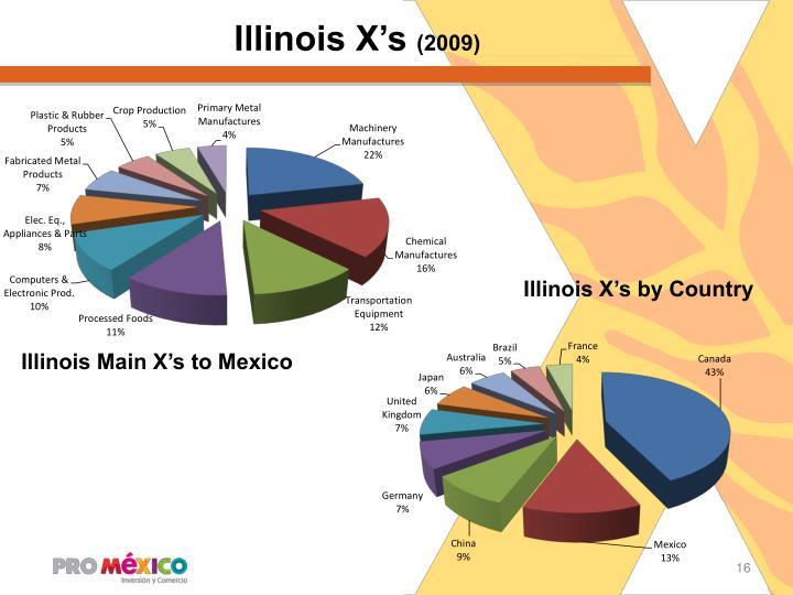 Illinois X's