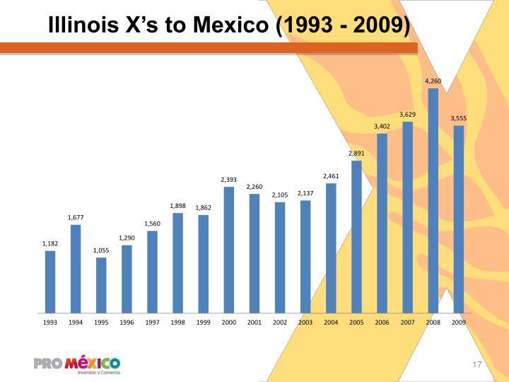 Illinois X's to Mexico (1993 - 2009)