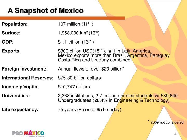 A Snapshot of Mexico