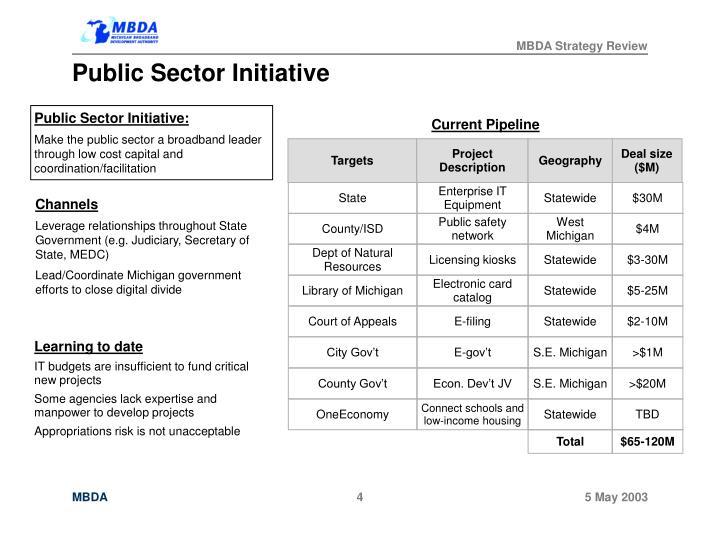 Public Sector Initiative