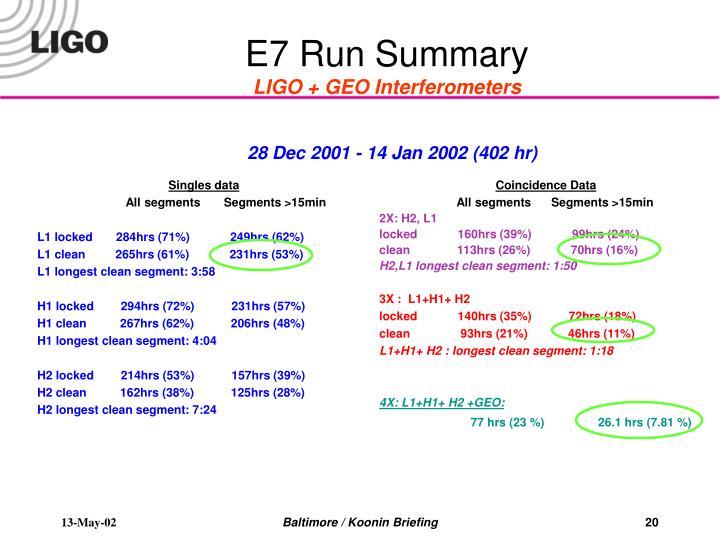 E7 Run Summary