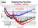 engineering test run 2 weeks jan 02