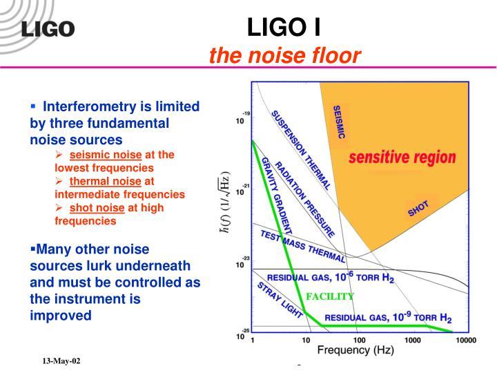 LIGO I