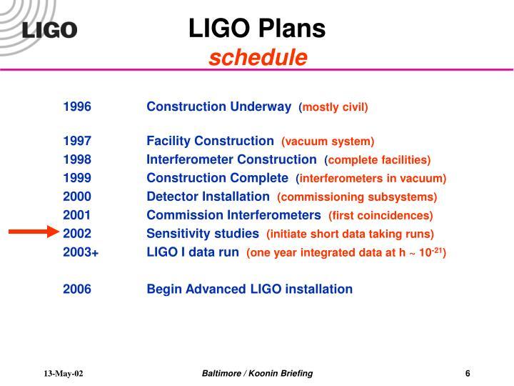LIGO Plans