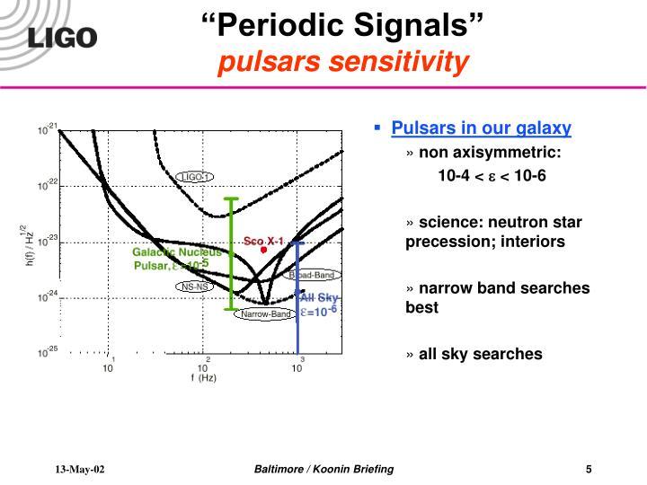 """""""Periodic Signals"""""""