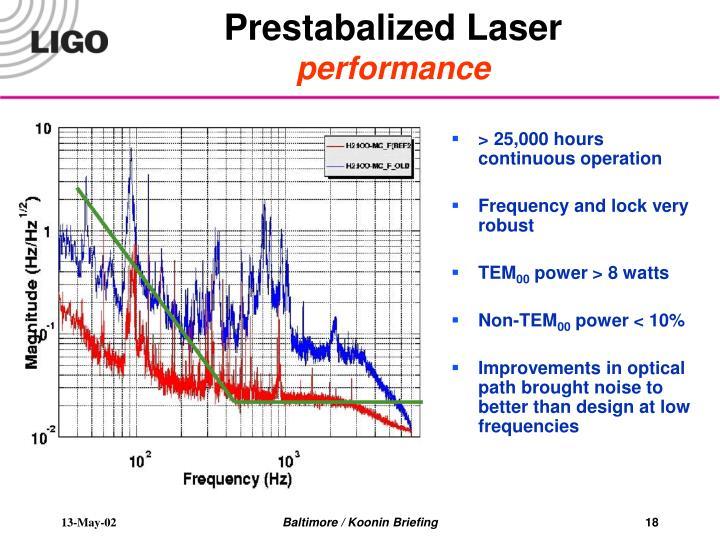 Prestabalized Laser