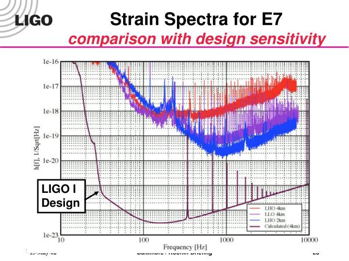 Strain Spectra for E7