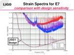 strain spectra for e7 comparison with design sensitivity