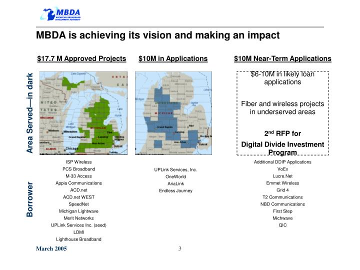 MBDA is achieving its vision and making an impact