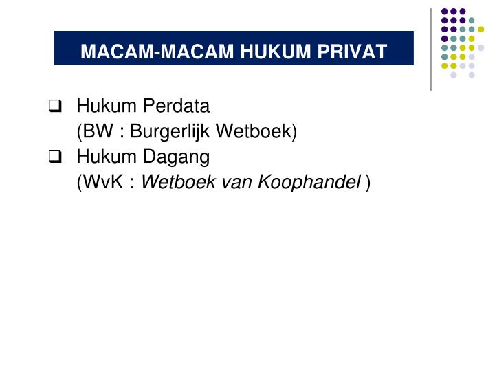 MACAM-MACAM HUKUM PRIVAT