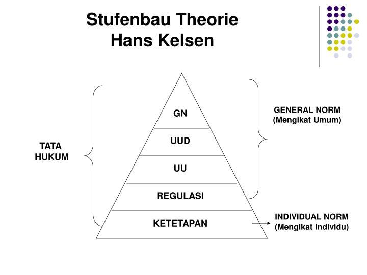 Stufenbau Theorie