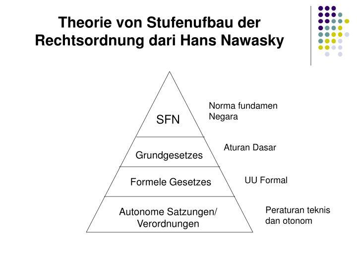 Theorie von Stufenufbau der Rechtsordnung dari Hans Nawasky
