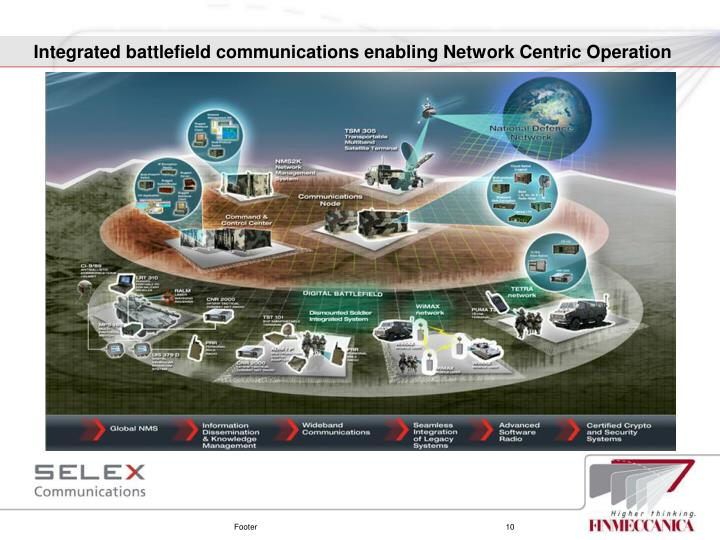 Integrated battlefield communications enabling Network Centric Operation