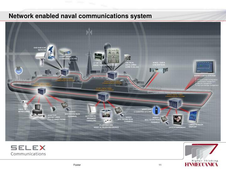 Network enabled naval communications system