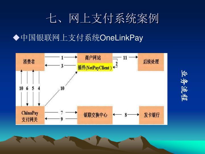 七、网上支付系统案例