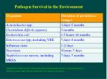 pathogen survival in the environment