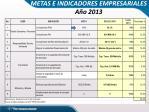 metas e indicadores empresariales a o 2013