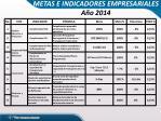 metas e indicadores empresariales a o 2014