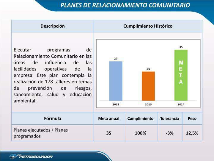 PLANES DE RELACIONAMIENTO COMUNITARIO