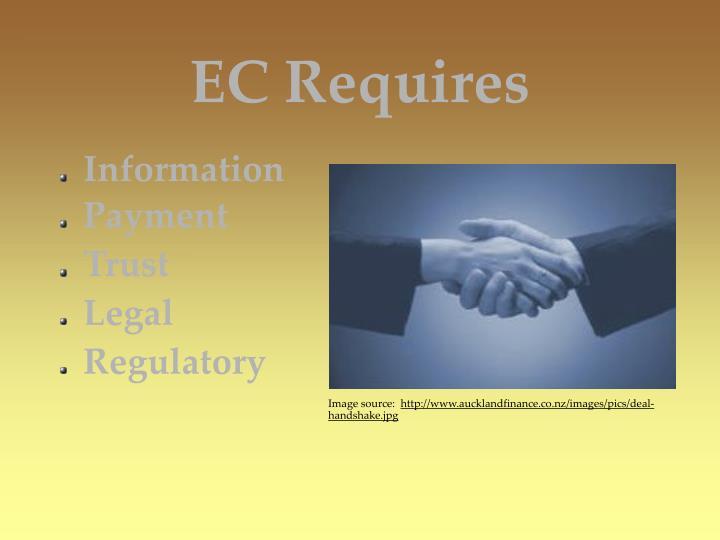 EC Requires