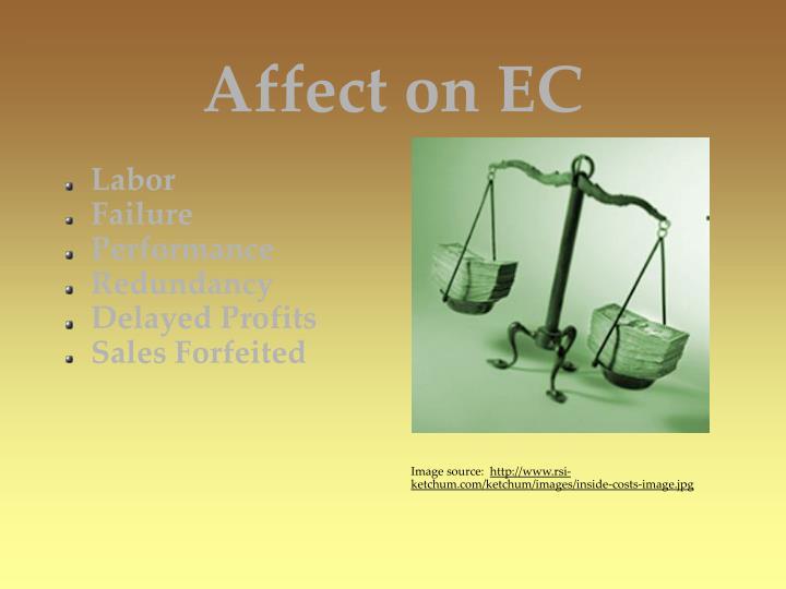 Affect on EC