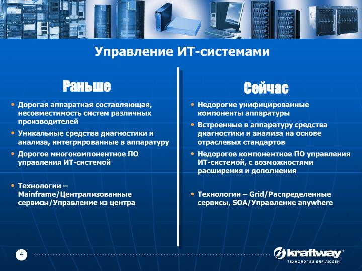 Управление ИТ-системами