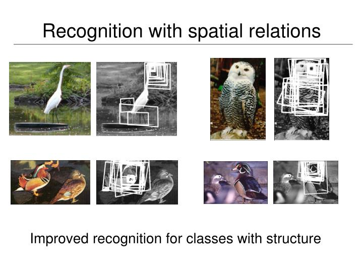 Recognition with spatial relations