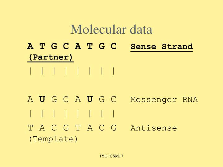 Molecular data
