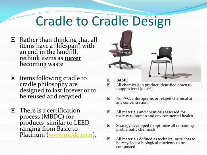 Cradle to Cradle Design